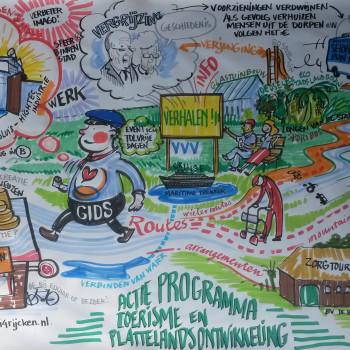Ontwikkeling Toerisme & Plattelandsontwikkeling met een nieuwe rol voor de gemeente